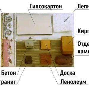 Термо-влагостойкая клеящая строительная паста «Универсал»